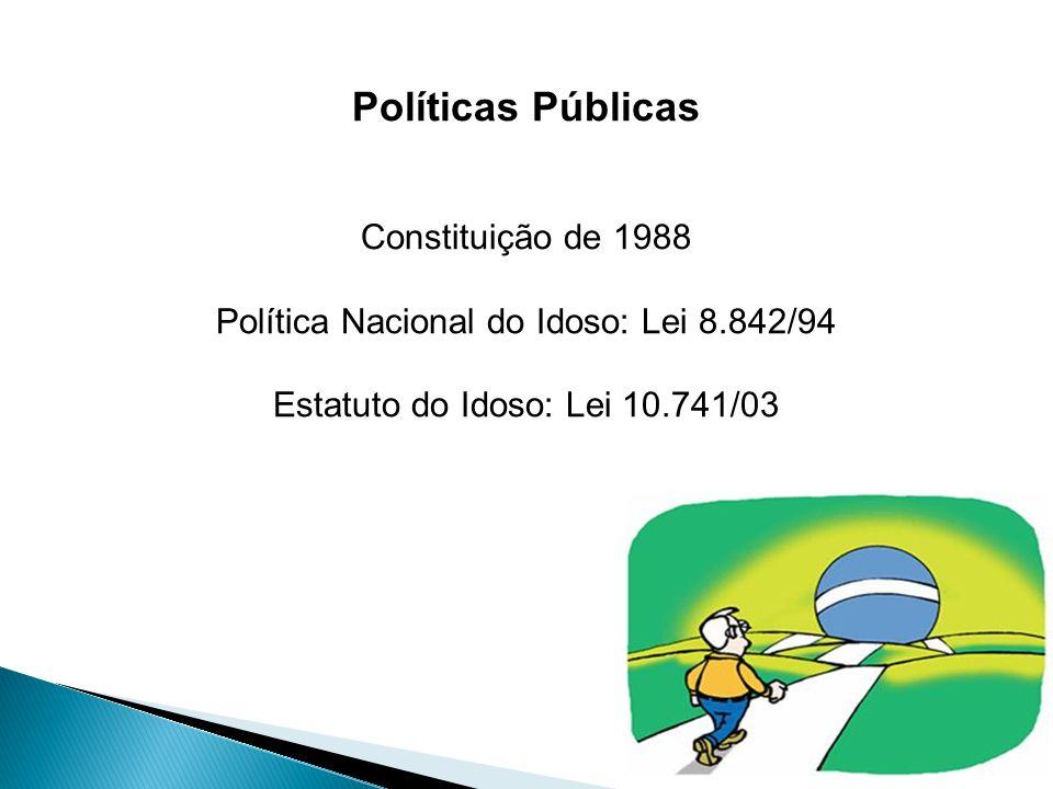 Políticas Públicas Constituição de 1988