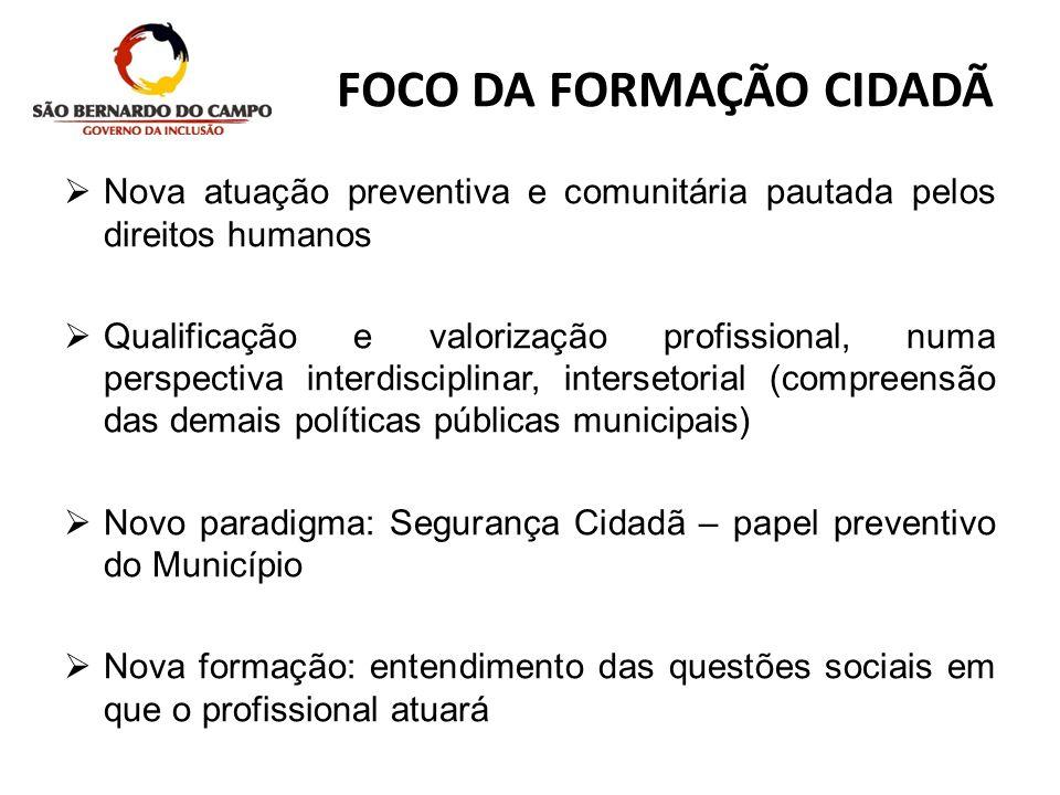 FOCO DA FORMAÇÃO CIDADÃ