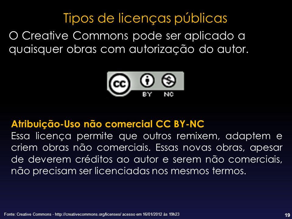 Tipos de licenças públicas