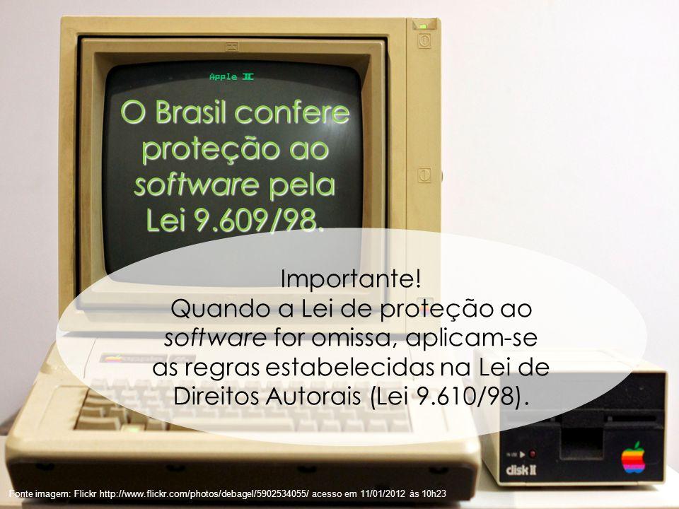 O Brasil confere proteção ao software pela