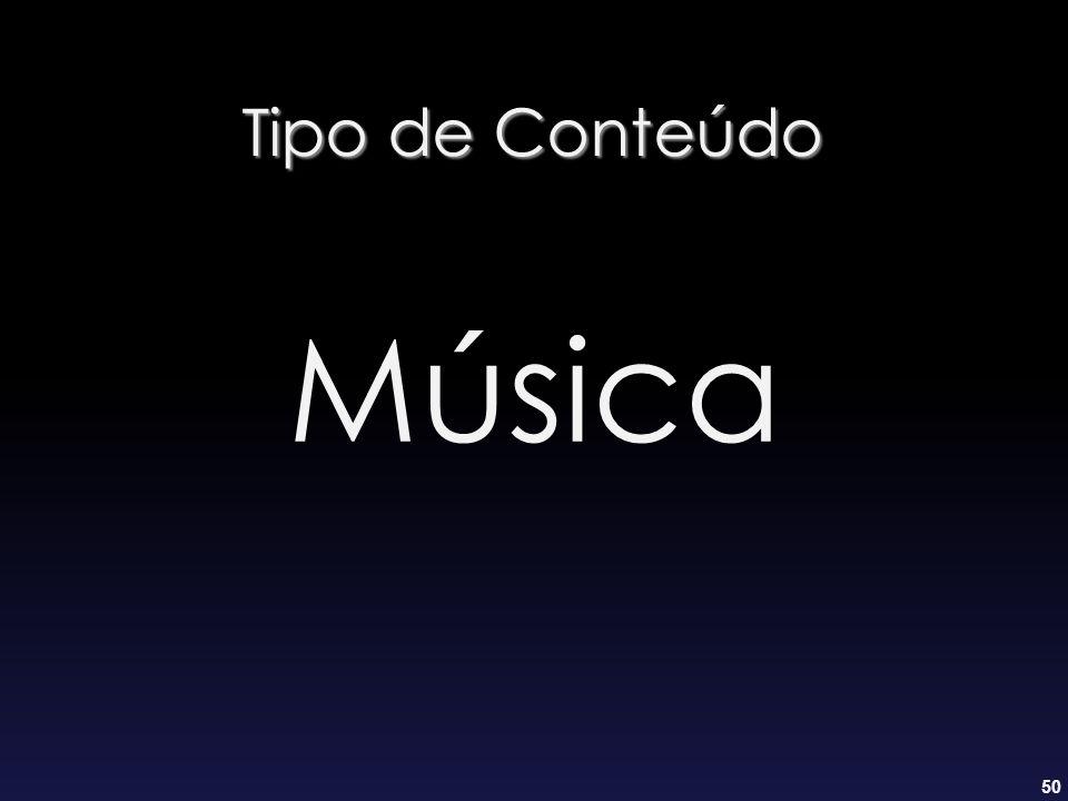 Tipo de Conteúdo Música