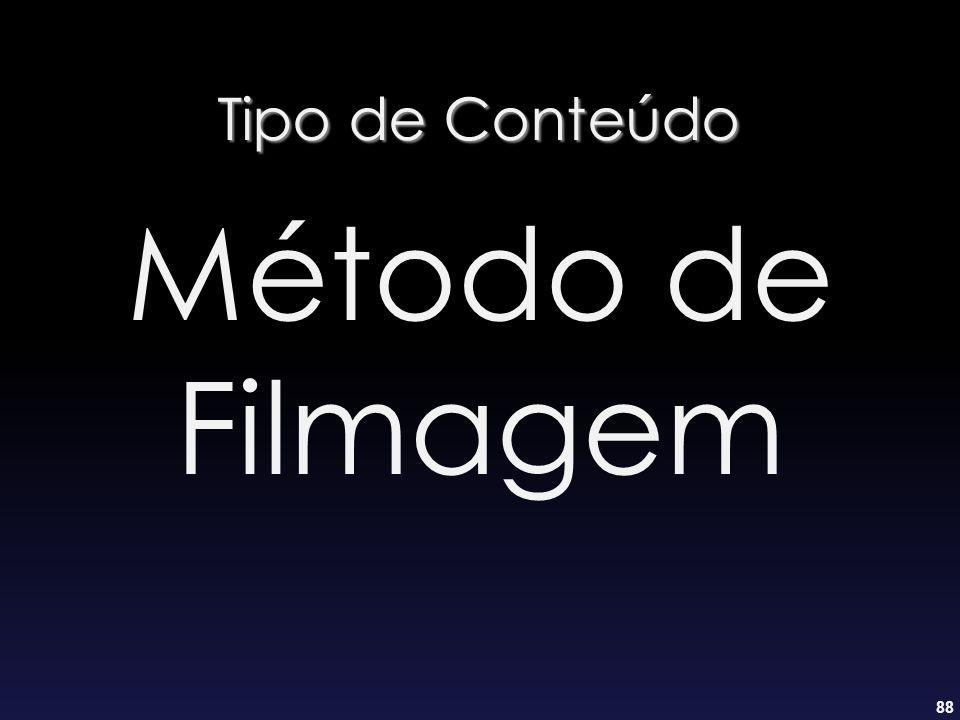 Tipo de Conteúdo Método de Filmagem