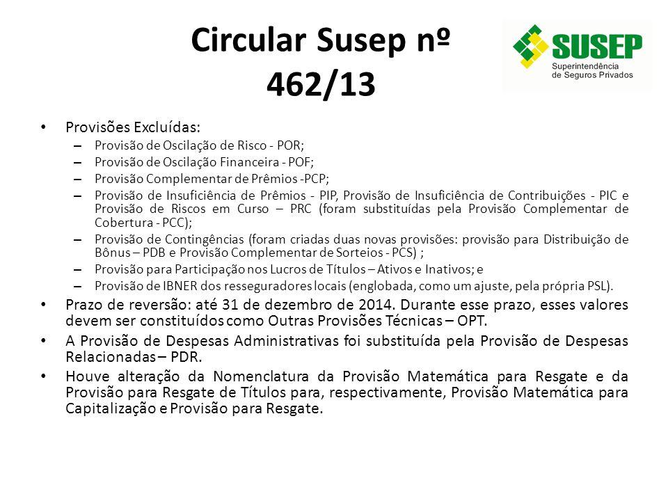 Circular Susep nº 462/13 Provisões Excluídas: