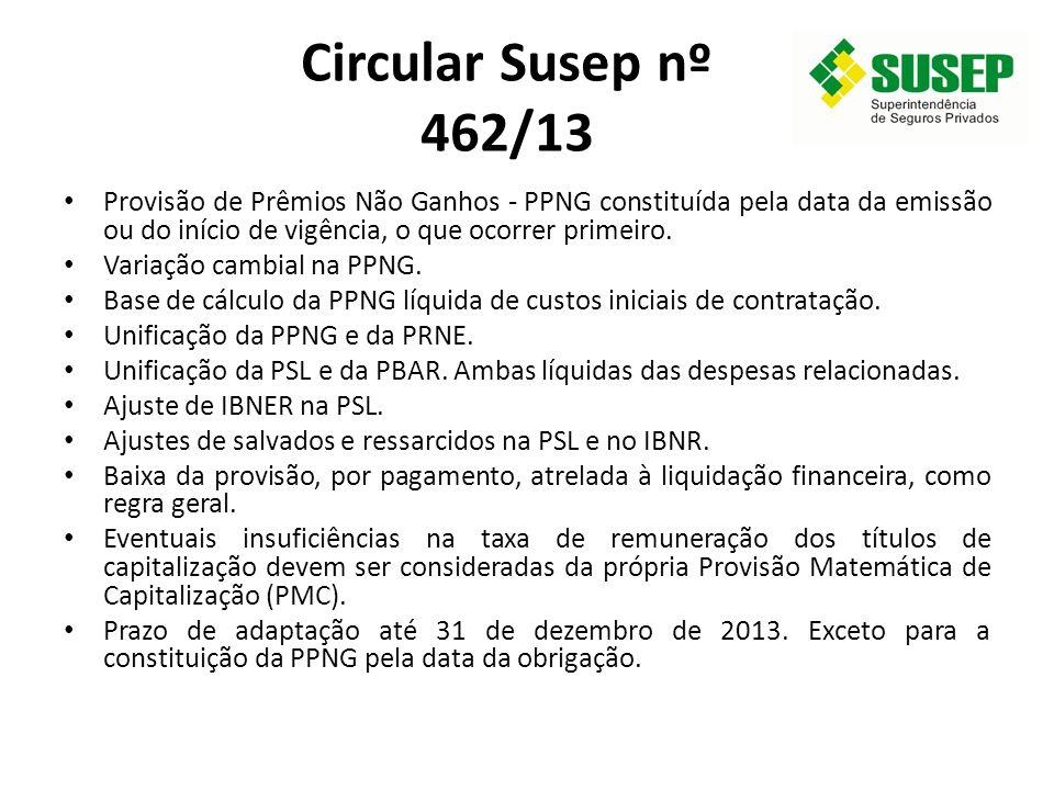 Circular Susep nº 462/13 Provisão de Prêmios Não Ganhos - PPNG constituída pela data da emissão ou do início de vigência, o que ocorrer primeiro.