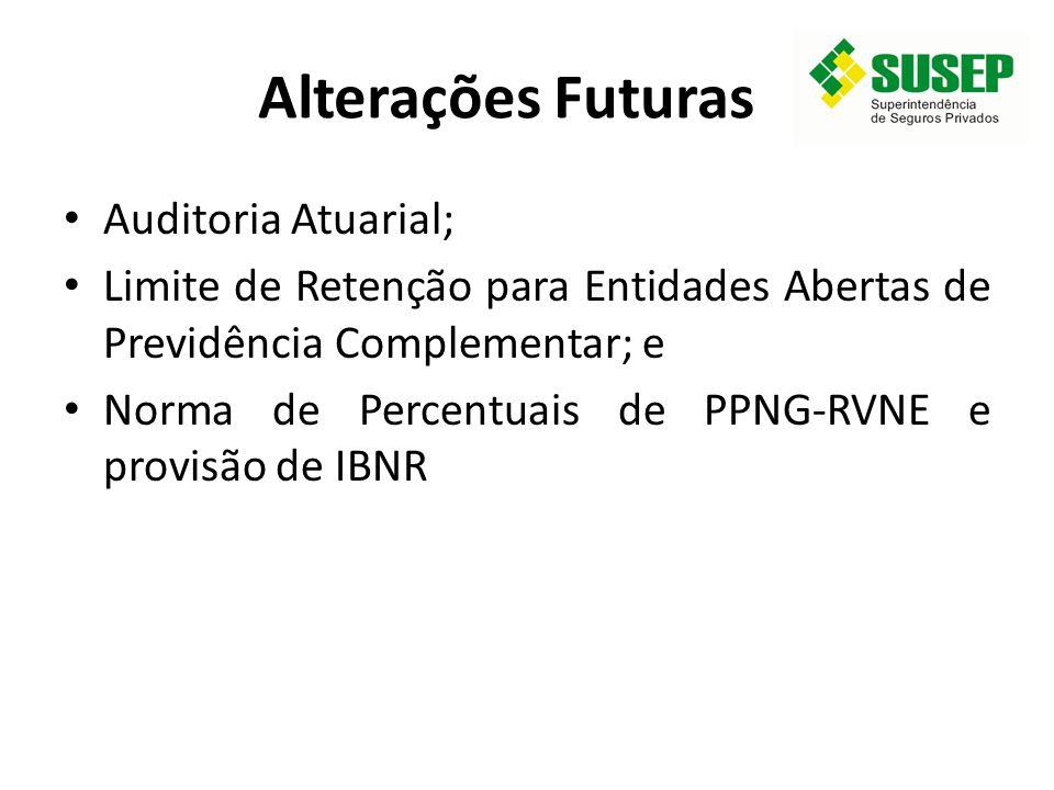 Alterações Futuras Auditoria Atuarial;