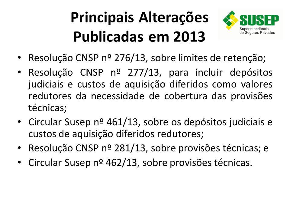 Principais Alterações Publicadas em 2013