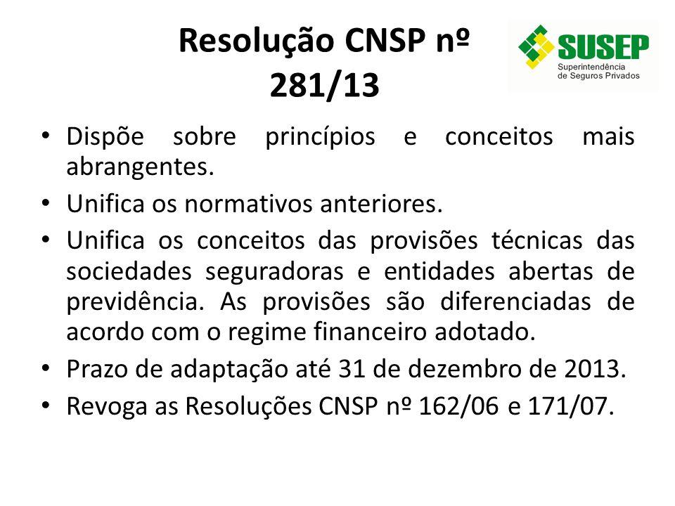 Resolução CNSP nº 281/13 Dispõe sobre princípios e conceitos mais abrangentes. Unifica os normativos anteriores.