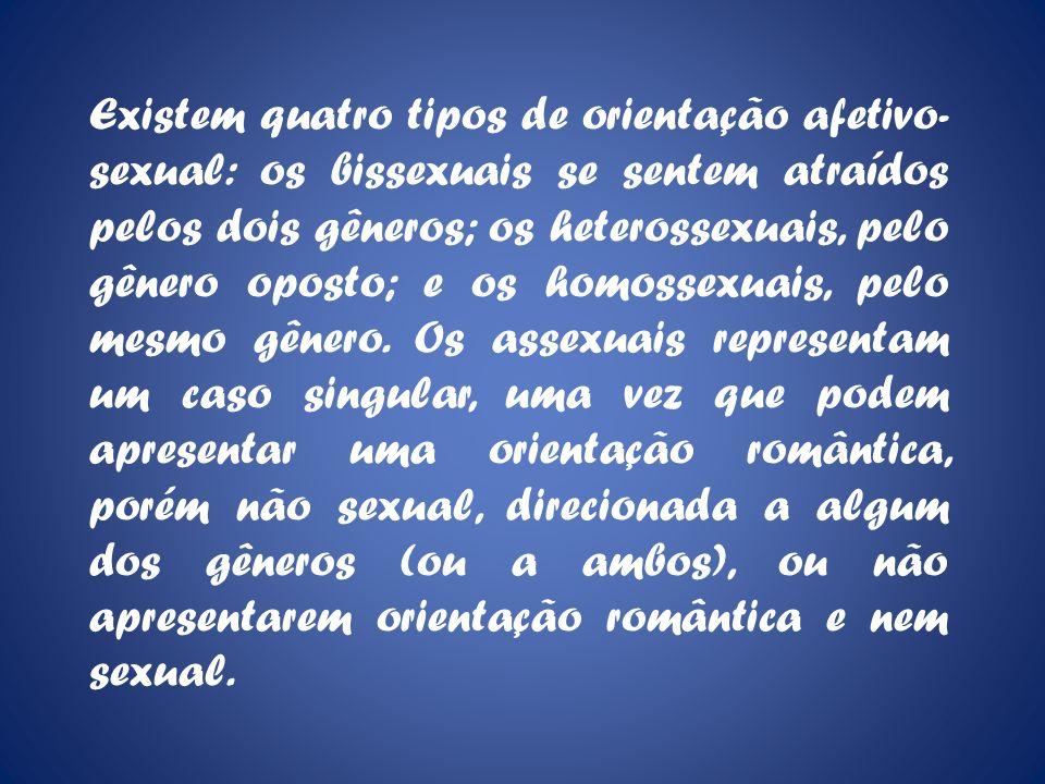 Existem quatro tipos de orientação afetivo-sexual: os bissexuais se sentem atraídos pelos dois gêneros; os heterossexuais, pelo gênero oposto; e os homossexuais, pelo mesmo gênero.