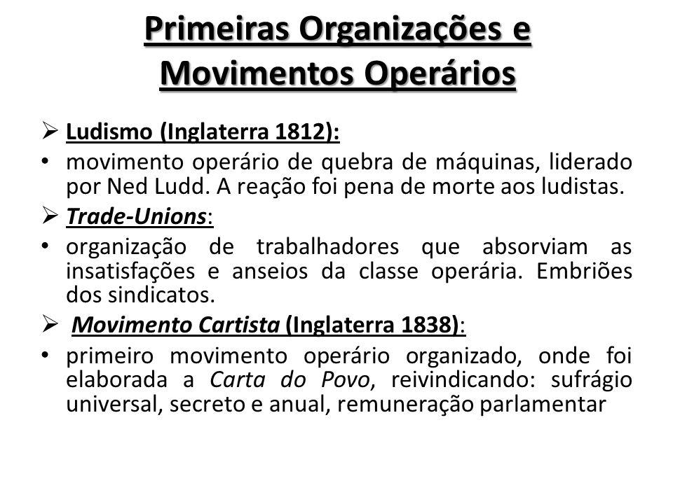 Primeiras Organizações e Movimentos Operários