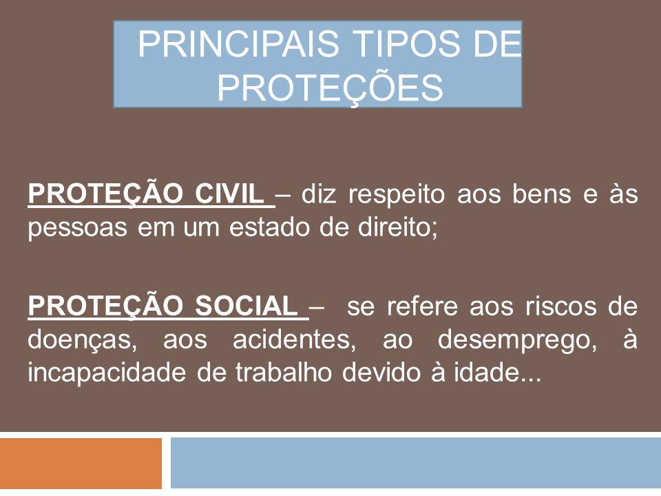 PRINCIPAIS TIPOS DE PROTEÇÕES