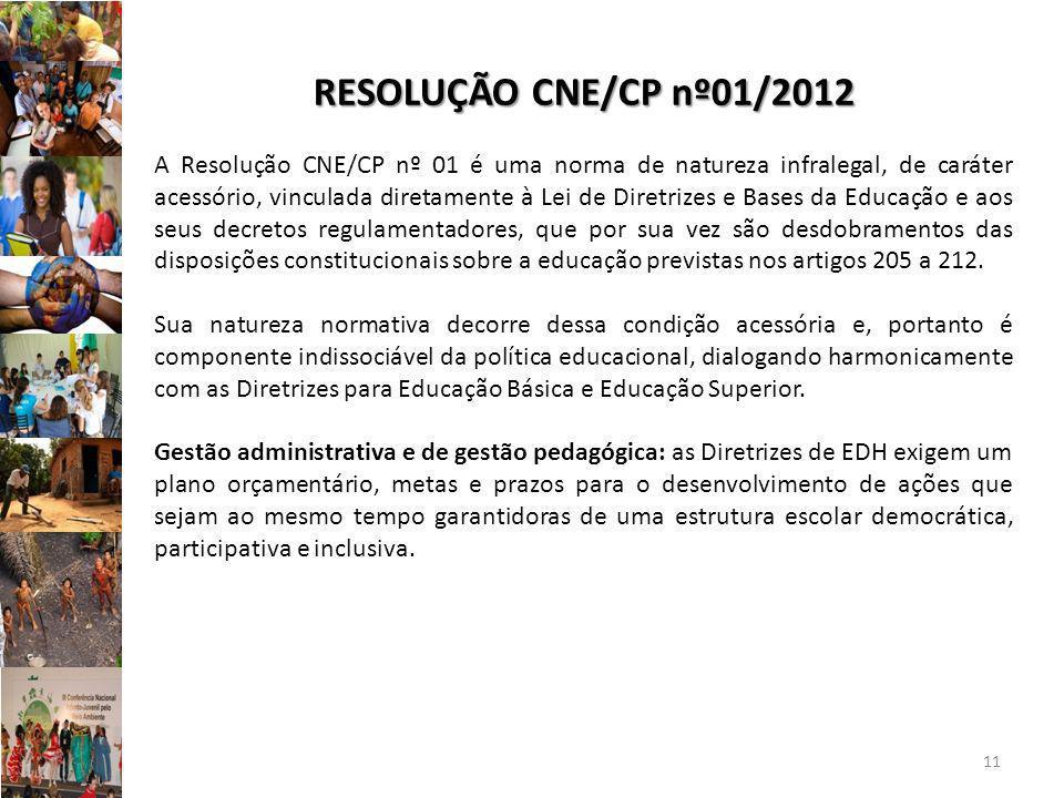 RESOLUÇÃO CNE/CP nº01/2012