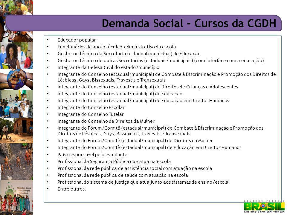 Demanda Social – Cursos da CGDH