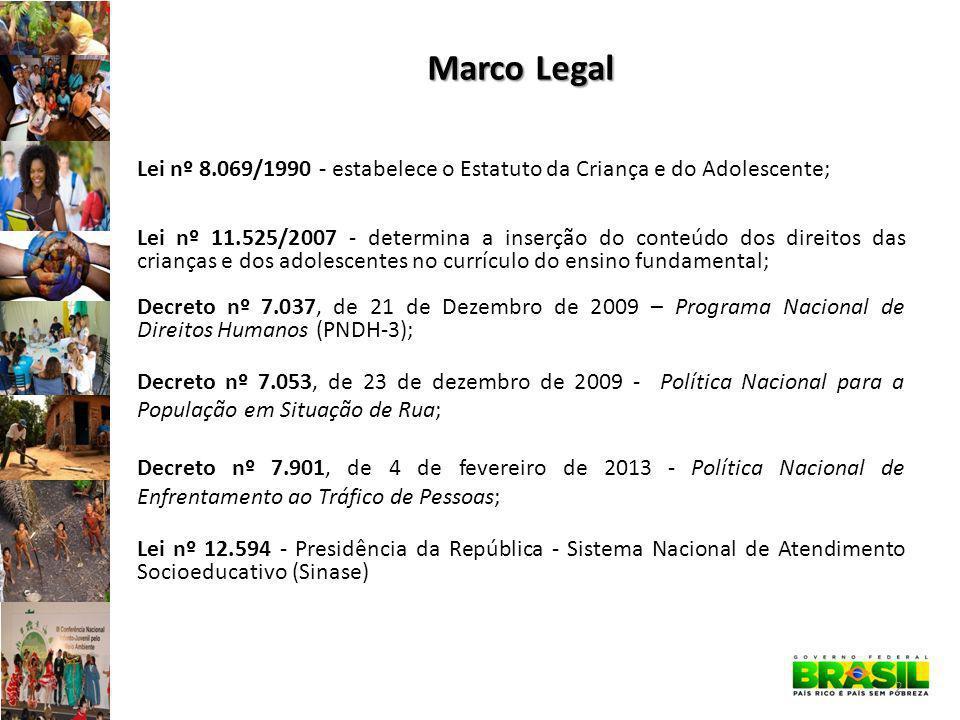 Marco Legal Lei nº 8.069/1990 - estabelece o Estatuto da Criança e do Adolescente;