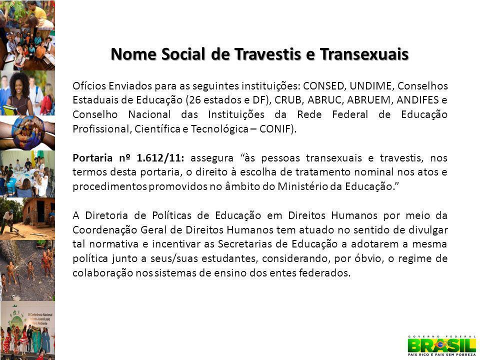Nome Social de Travestis e Transexuais