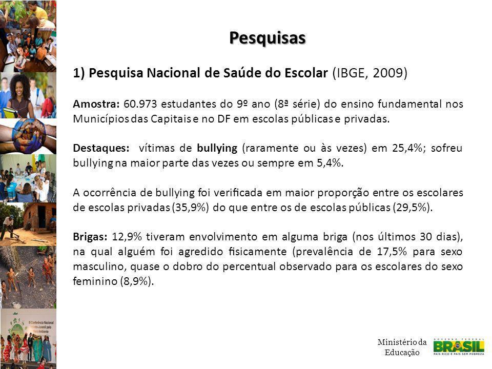 Pesquisas 1) Pesquisa Nacional de Saúde do Escolar (IBGE, 2009)