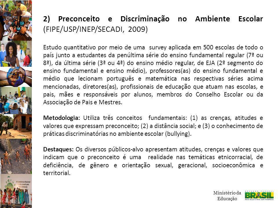 2) Preconceito e Discriminação no Ambiente Escolar (FIPE/USP/INEP/SECADI, 2009)