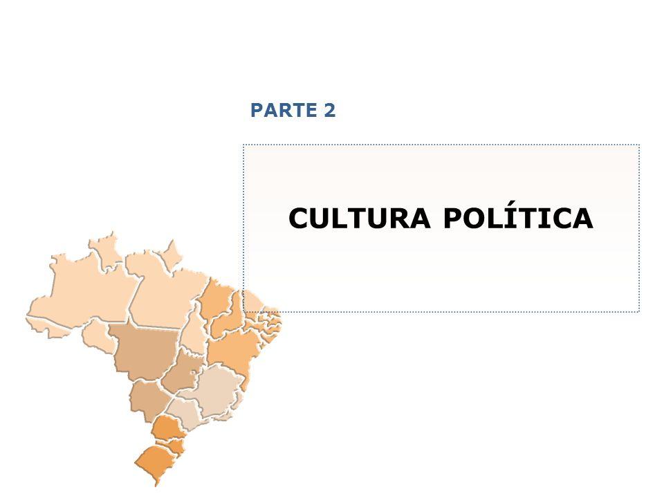 PARTE 2 CULTURA POLÍTICA