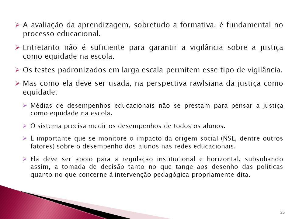 A avaliação da aprendizagem, sobretudo a formativa, é fundamental no processo educacional.