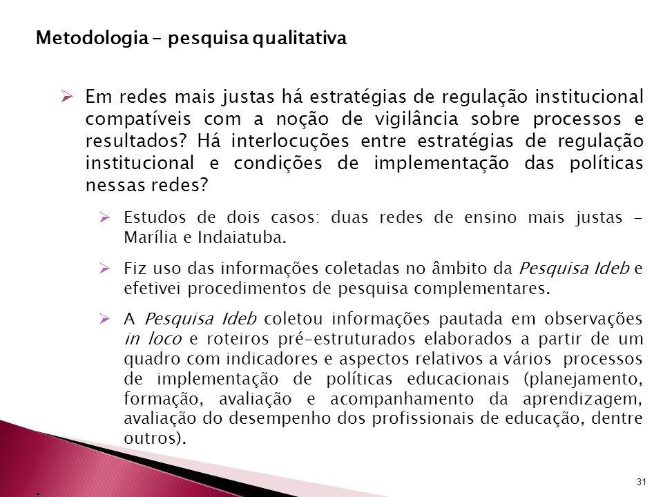 . Metodologia – pesquisa qualitativa