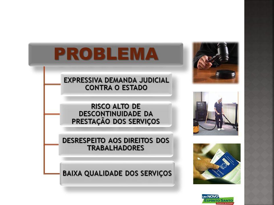 PROBLEMA EXPRESSIVA DEMANDA JUDICIAL CONTRA O ESTADO