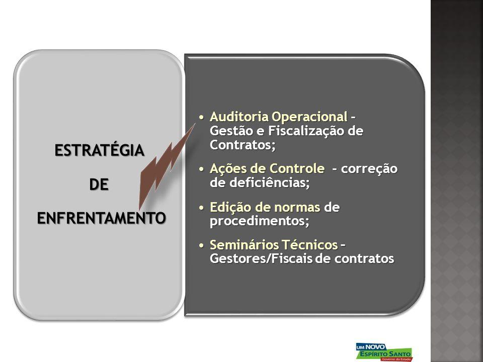 ESTRATÉGIA DE ENFRENTAMENTO