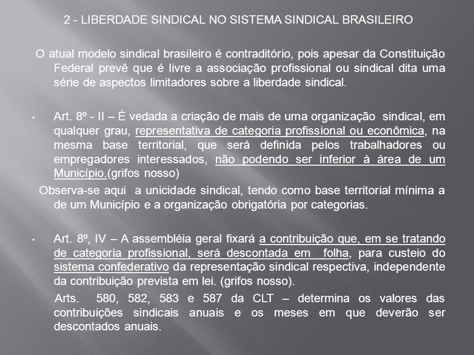 2 - LIBERDADE SINDICAL NO SISTEMA SINDICAL BRASILEIRO