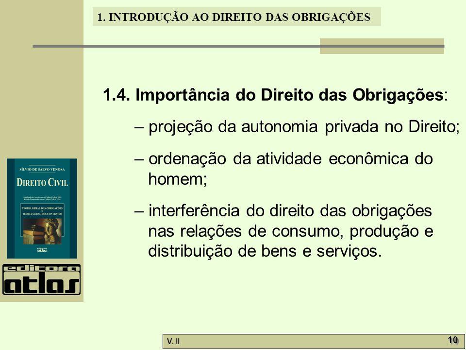 1.4. Importância do Direito das Obrigações: