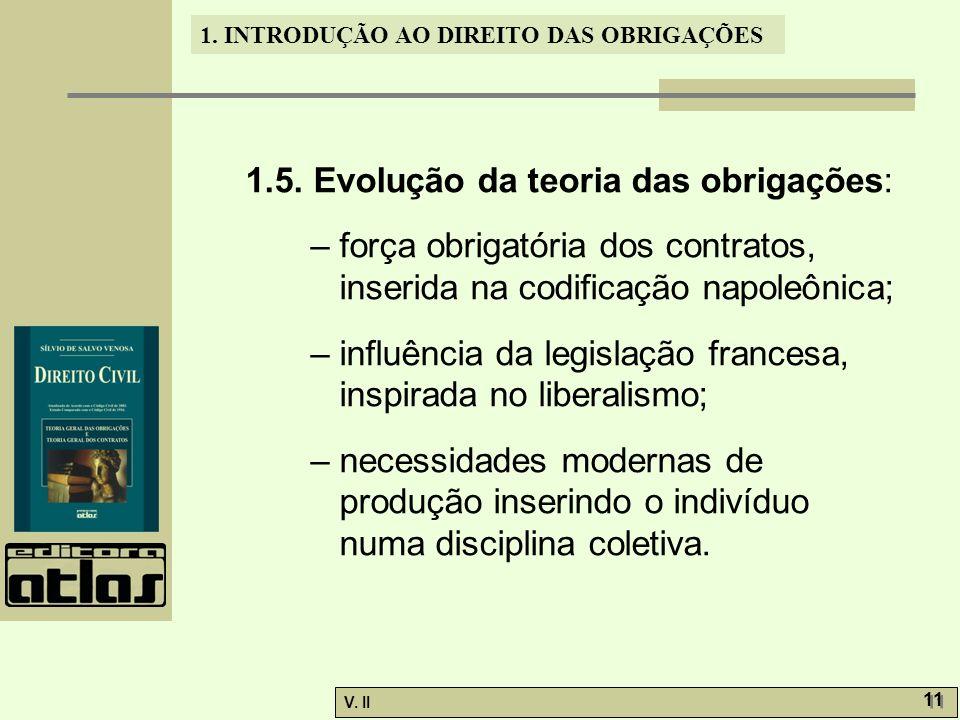1.5. Evolução da teoria das obrigações: