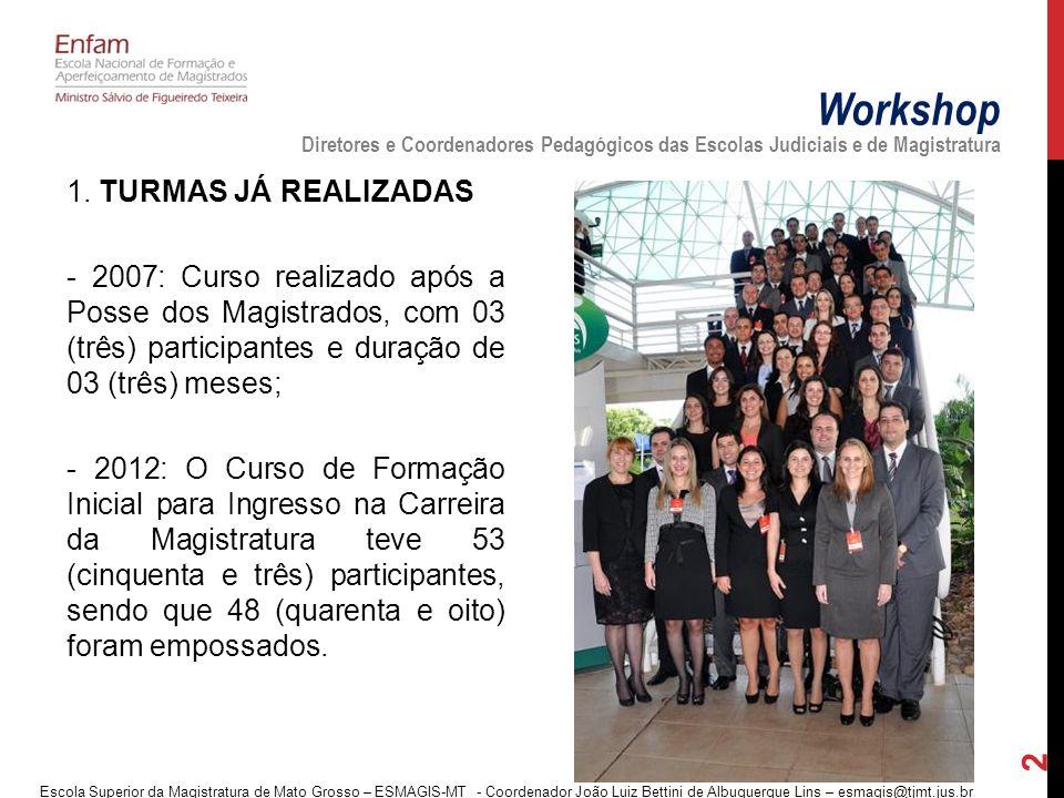 Workshop Diretores e Coordenadores Pedagógicos das Escolas Judiciais e de Magistratura