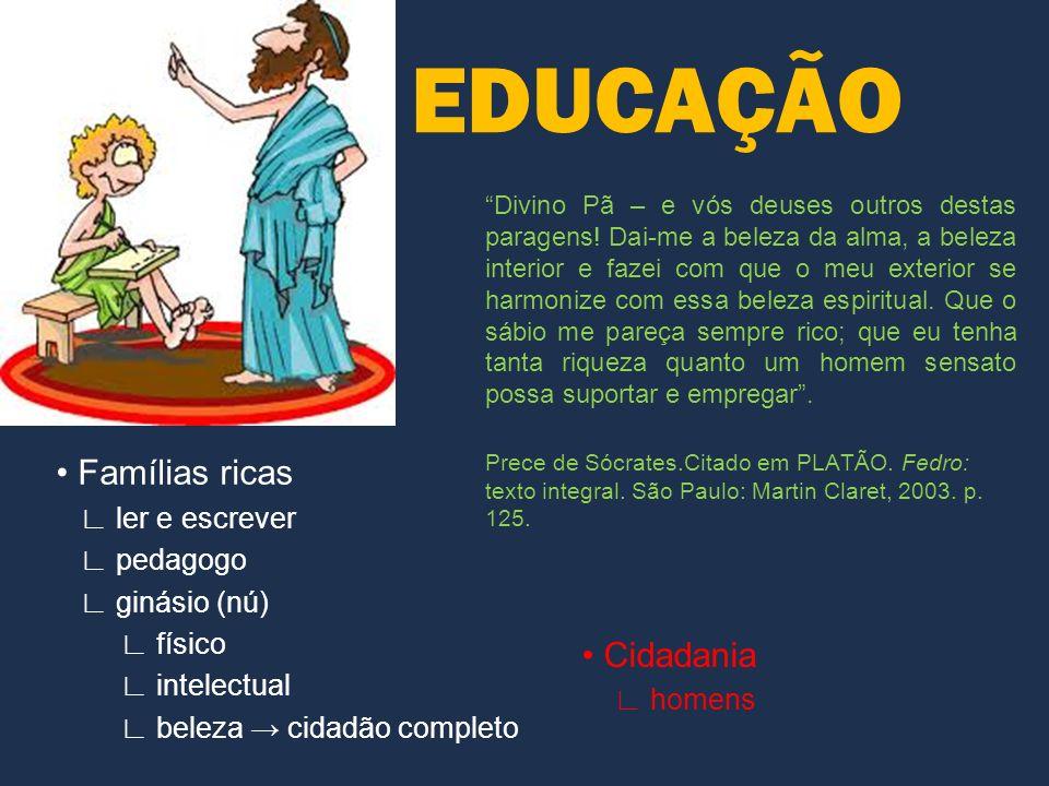 EDUCAÇÃO • Famílias ricas • Cidadania ∟ ler e escrever ∟ homens