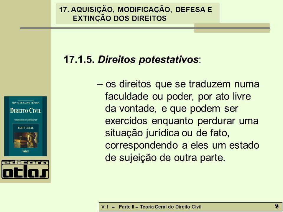 17.1.5. Direitos potestativos: