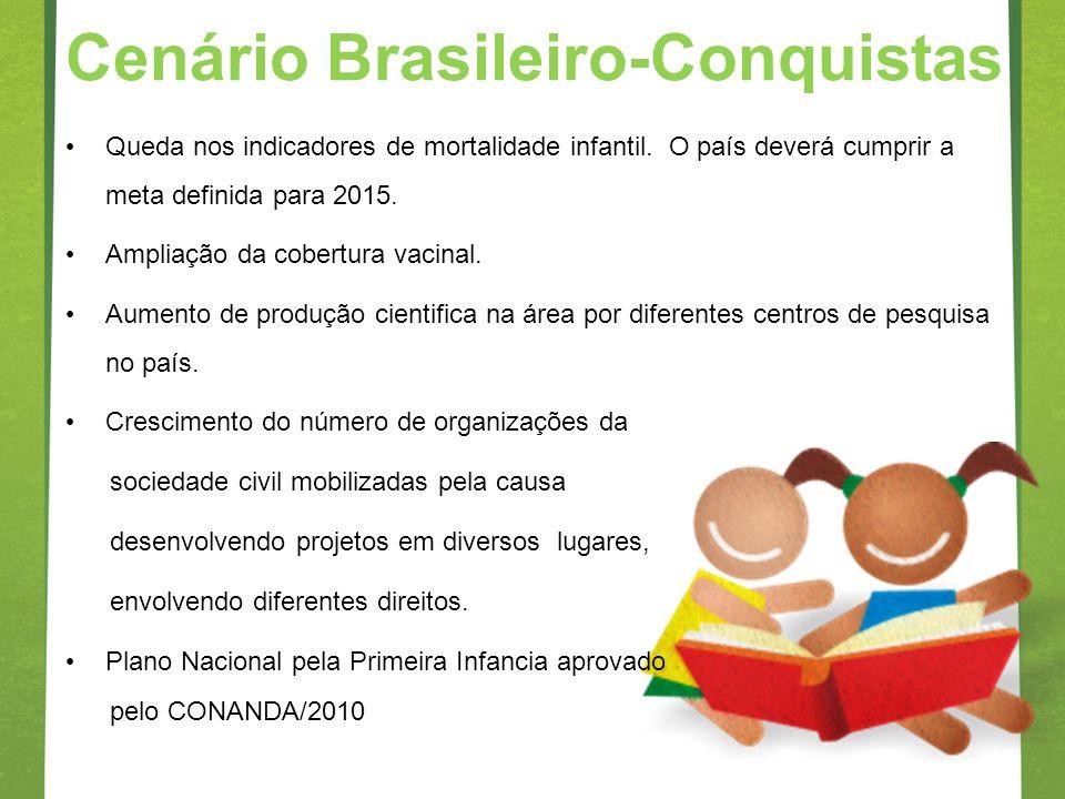 Cenário Brasileiro-Conquistas