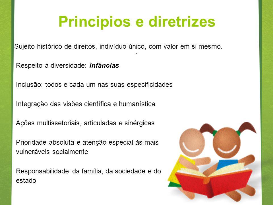 Principios e diretrizes