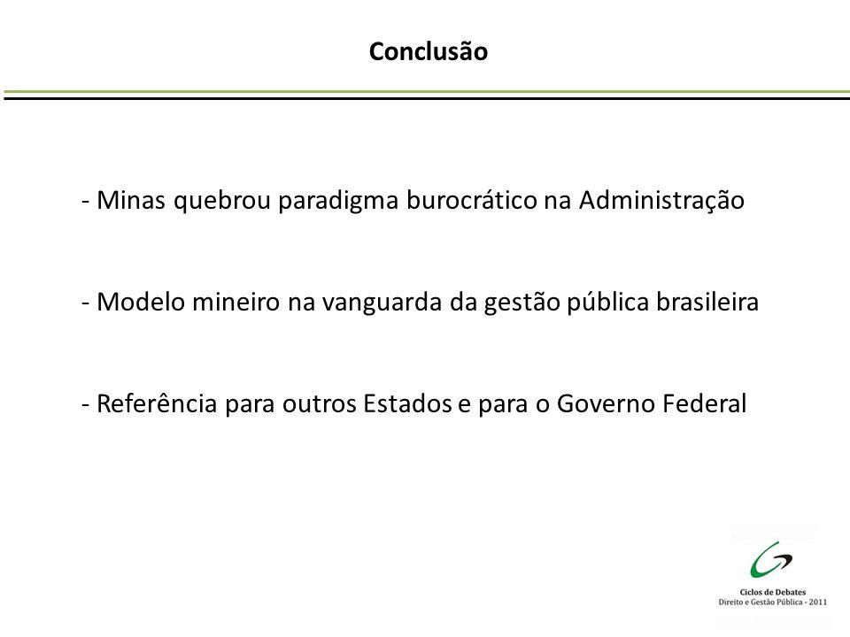 Conclusão Minas quebrou paradigma burocrático na Administração. Modelo mineiro na vanguarda da gestão pública brasileira.