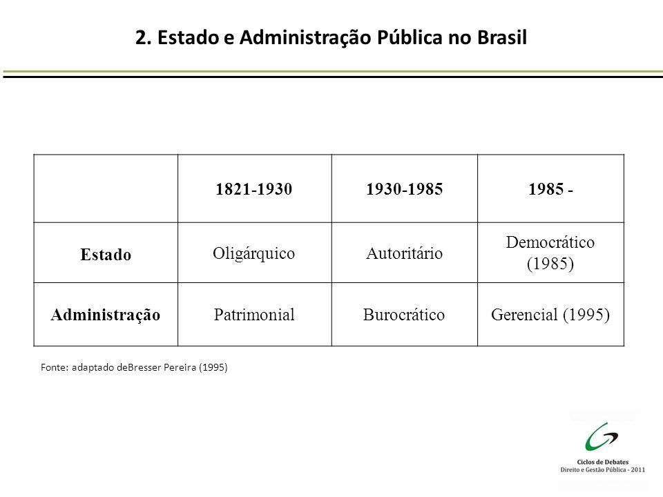 2. Estado e Administração Pública no Brasil