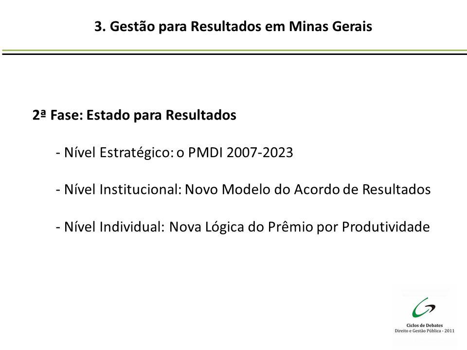 3. Gestão para Resultados em Minas Gerais