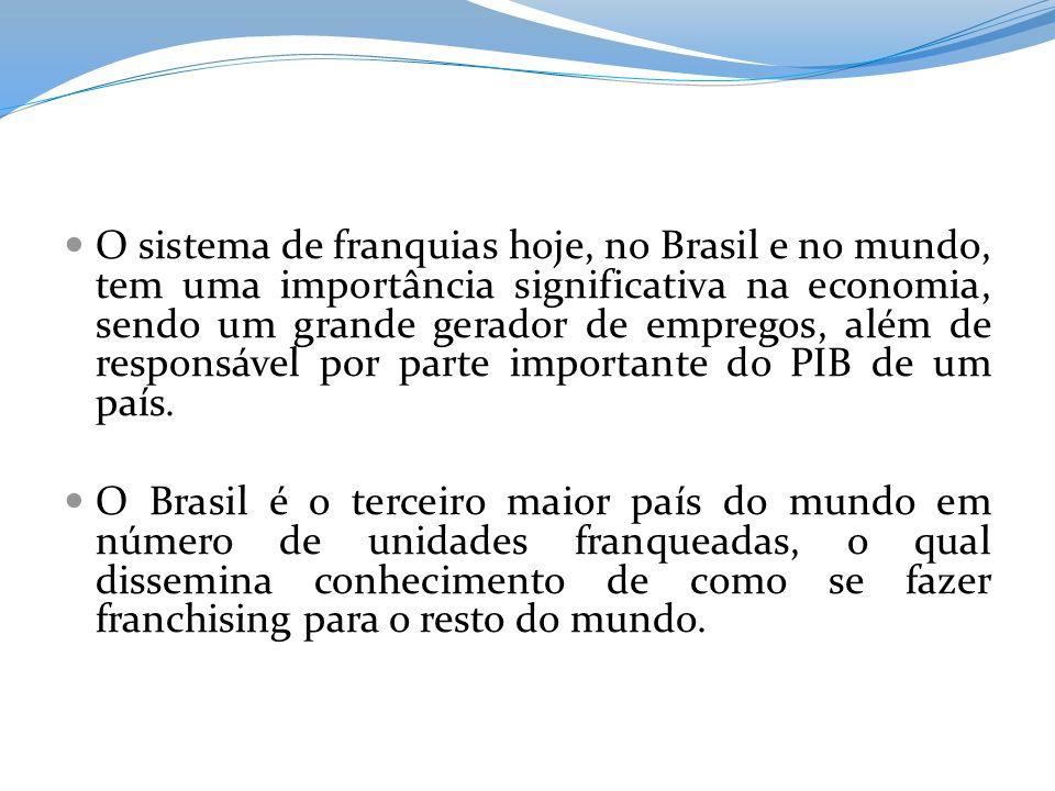 O sistema de franquias hoje, no Brasil e no mundo, tem uma importância significativa na economia, sendo um grande gerador de empregos, além de responsável por parte importante do PIB de um país.