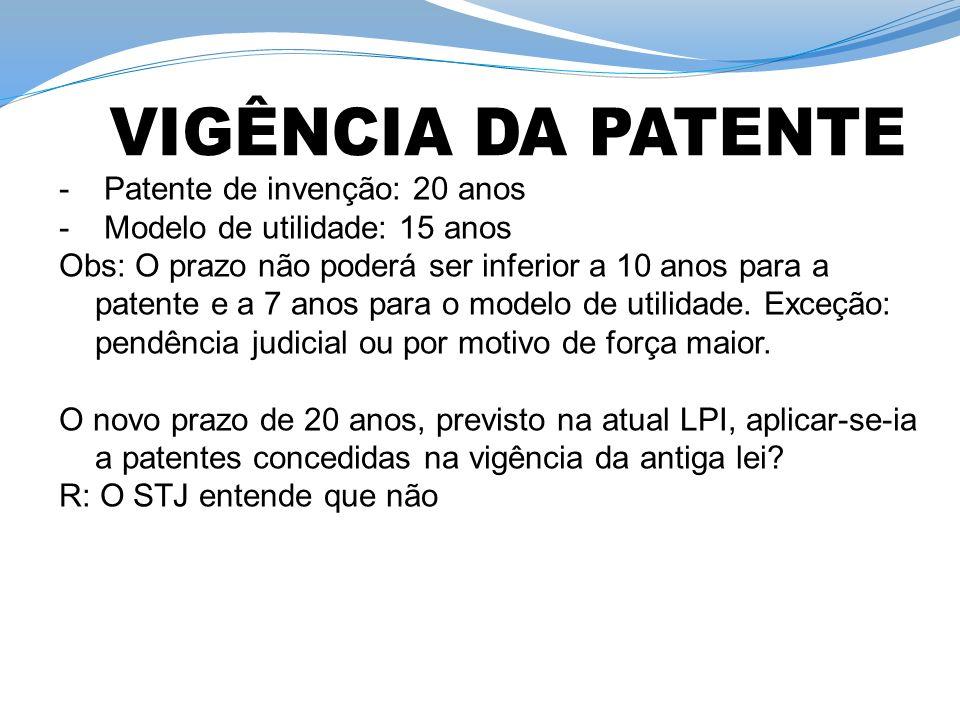 VIGÊNCIA DA PATENTE Patente de invenção: 20 anos