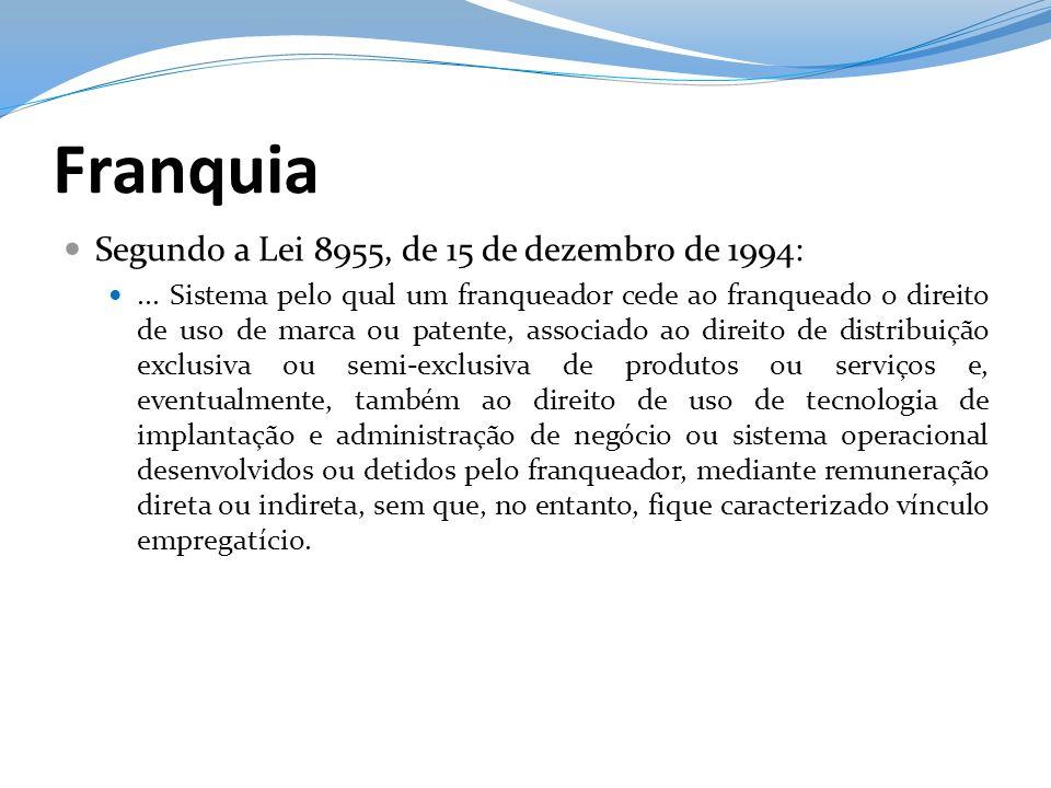 Franquia Segundo a Lei 8955, de 15 de dezembro de 1994: