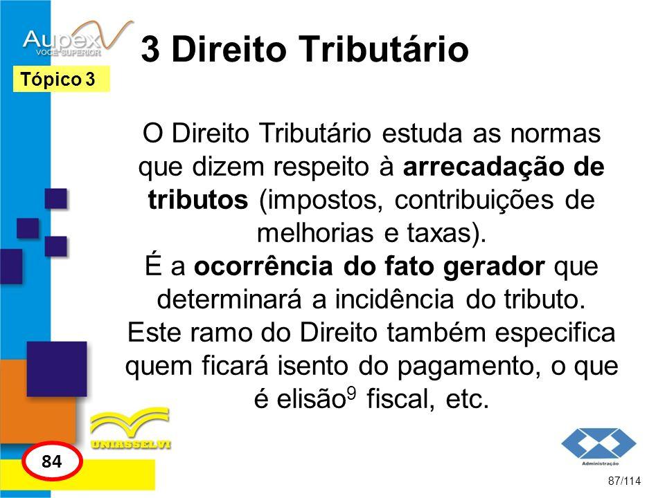 3 Direito Tributário Tópico 3.