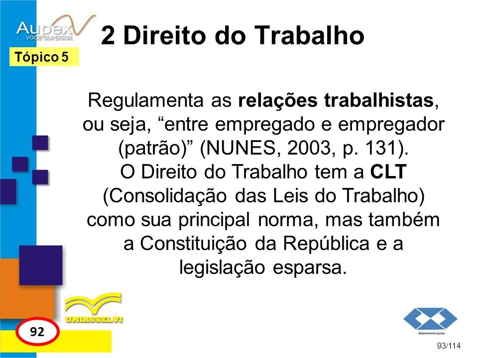 2 Direito do Trabalho Tópico 5.
