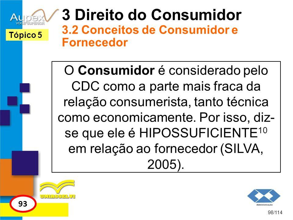 3 Direito do Consumidor 3.2 Conceitos de Consumidor e Fornecedor