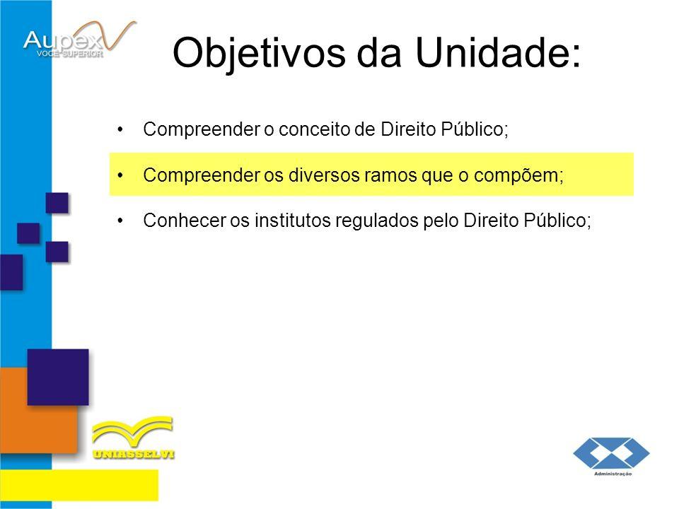 Objetivos da Unidade: Compreender o conceito de Direito Público;
