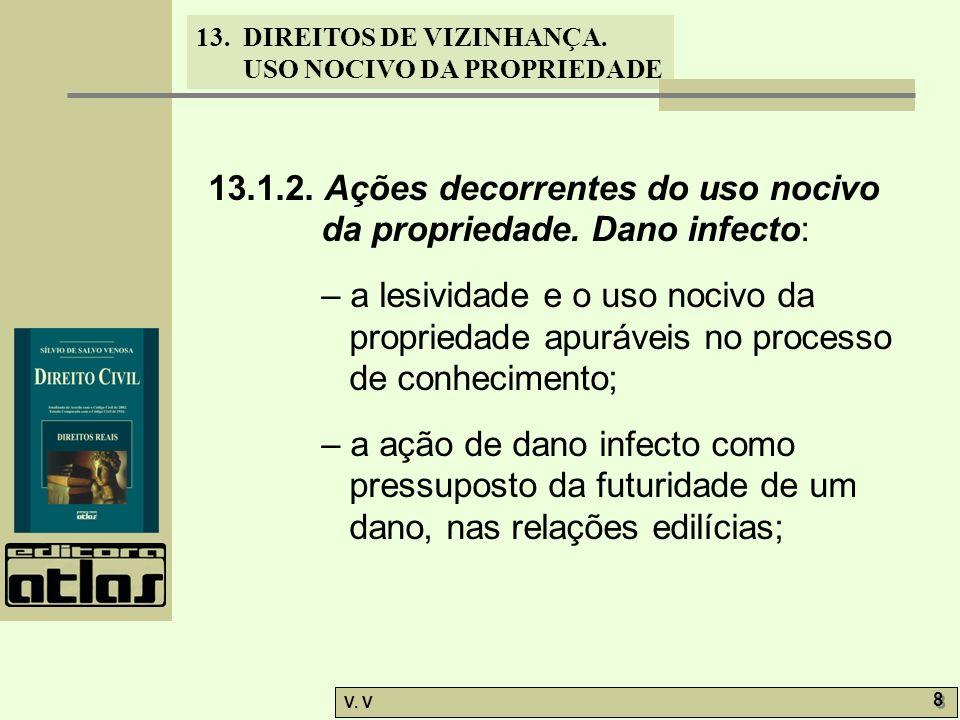 13.1.2. Ações decorrentes do uso nocivo da propriedade. Dano infecto: