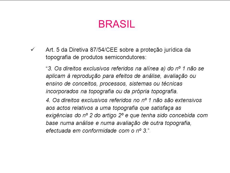 BRASIL Art. 5 da Diretiva 87/54/CEE sobre a proteção jurídica da topografia de produtos semicondutores: