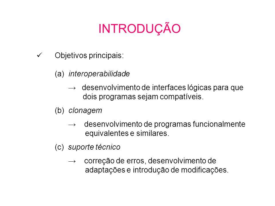 INTRODUÇÃO Objetivos principais: (a) interoperabilidade