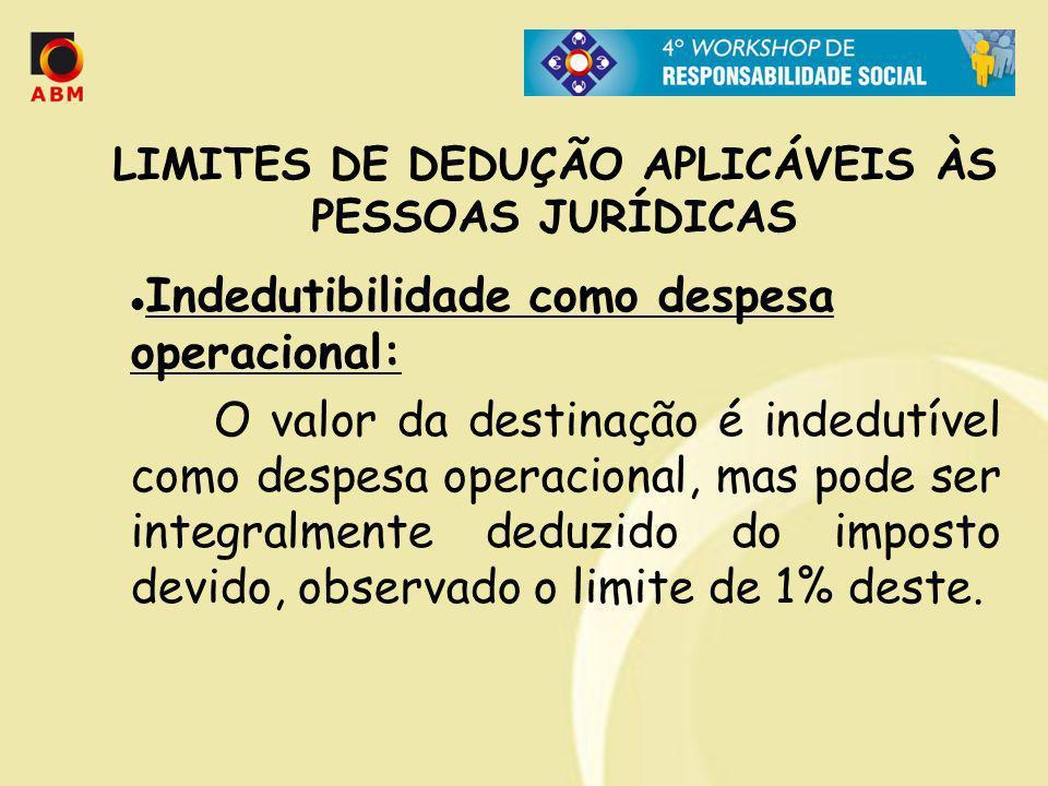 LIMITES DE DEDUÇÃO APLICÁVEIS ÀS PESSOAS JURÍDICAS