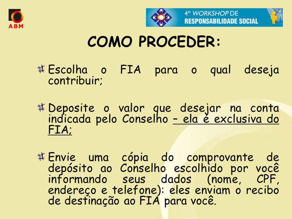 COMO PROCEDER: Escolha o FIA para o qual deseja contribuir;
