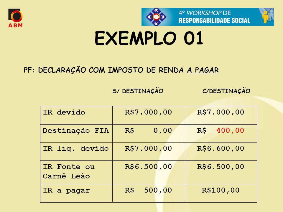 EXEMPLO 01 R$100,00 R$ 500,00 IR a pagar R$6.500,00 IR Fonte ou