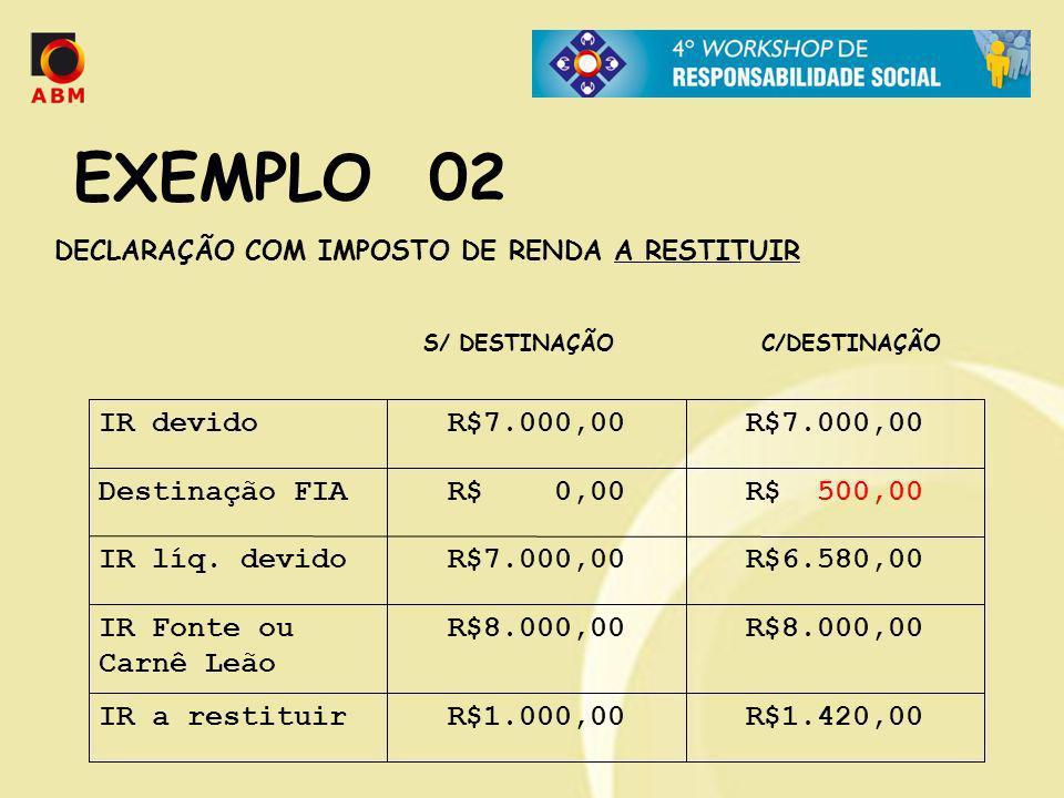 EXEMPLO 02 R$1.420,00 R$1.000,00 IR a restituir R$8.000,00 IR Fonte ou